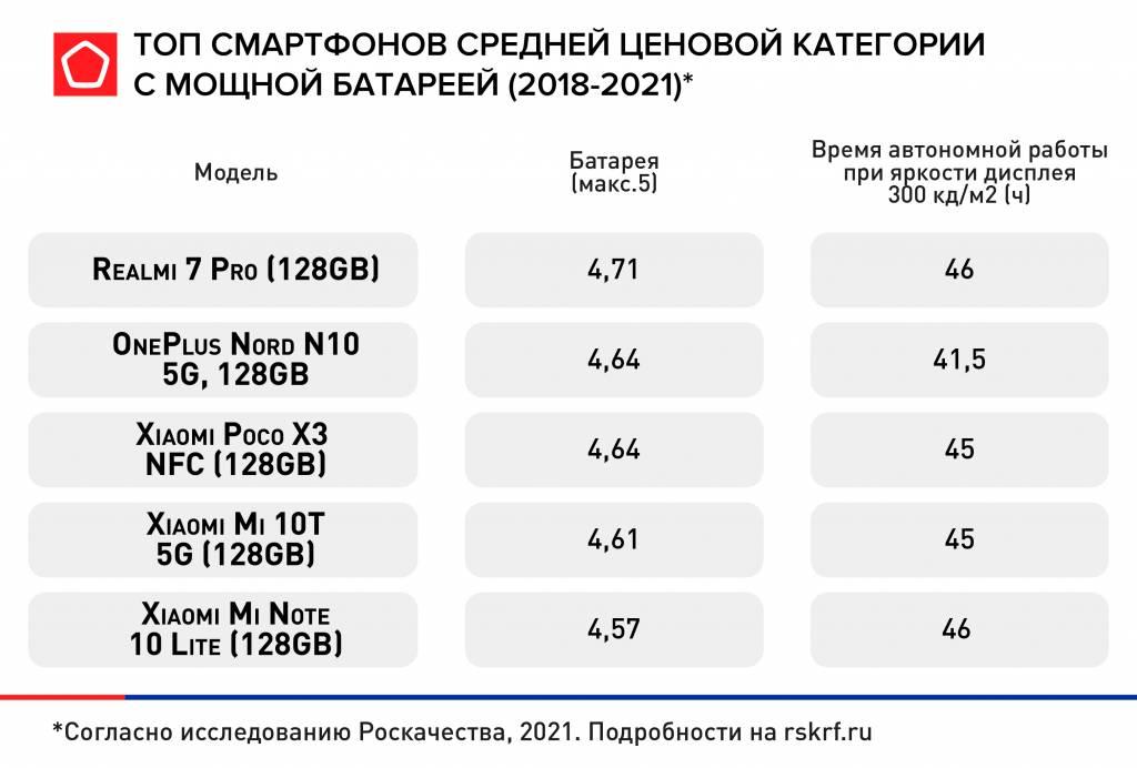 5201_R06_B2C_инфографика к смартфонам_2.jpg