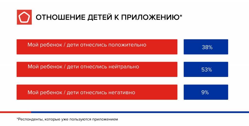 инфографика-ОТНОШЕНИЕ-ДЕТЕЙ.jpg