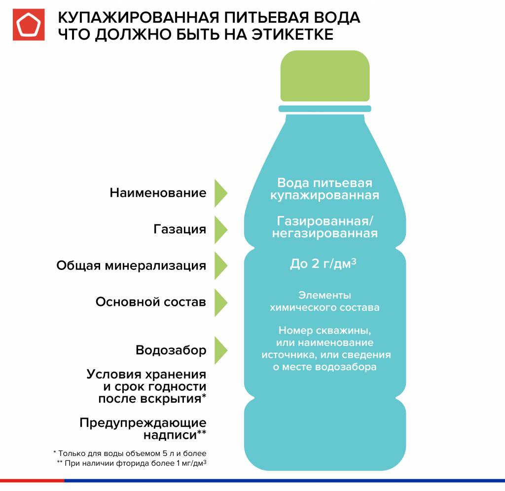 RK mineral water infogtaphics-6.jpg