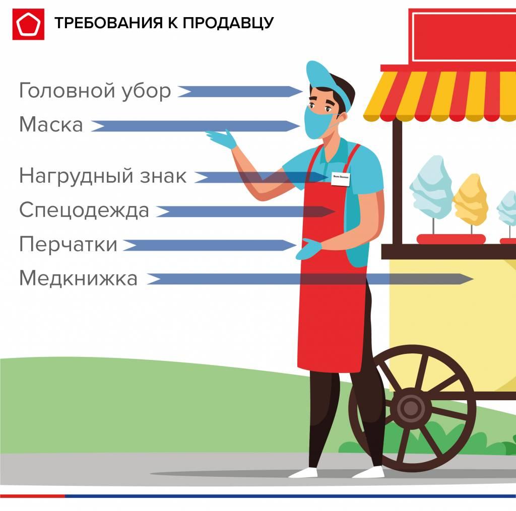 требования к продавцу на улице.jpg