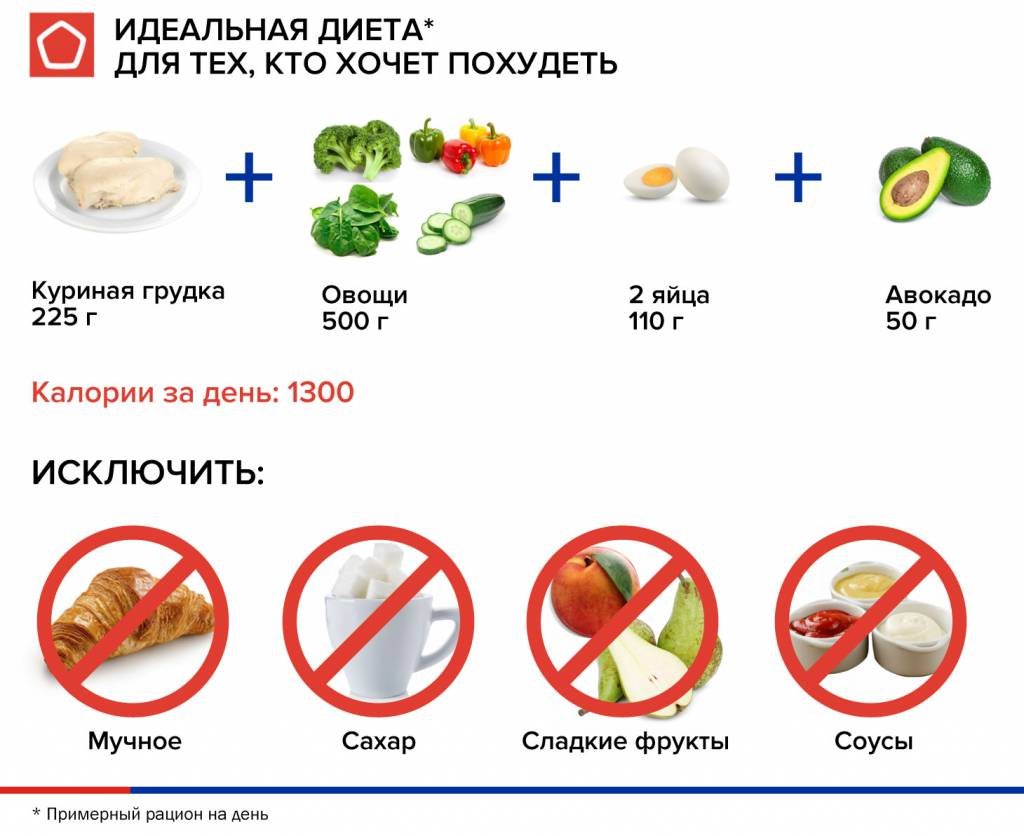 инфографика-диета-кал.jpg