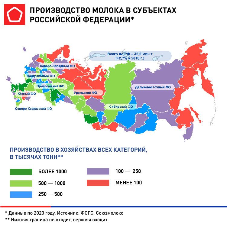 Производство молока в РФ